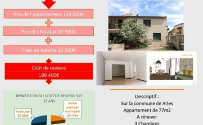 Appartement ARLES (13200) 77 m2 189 400 €